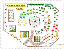 vegetable garden layout and plans spacing planning yo familyhouse