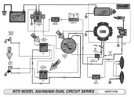 i need a wiring diagram for lawn tractor yard machine model inside