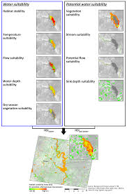 modeling and validation of environmental suitability for