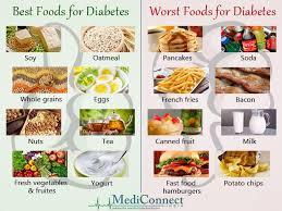 best foods for a diabetic diet 28 images herbal diet diets