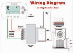 coleman mach thermostat wiring diagram pop up campers pinterest