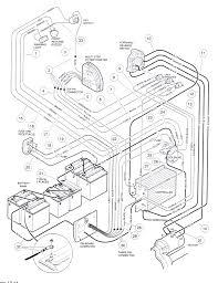gem car fuse diagram car tube diagram wiring diagrams