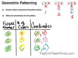 growing geometric pattern create table coordinates and graph of