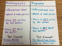 biography an autobiography difference autobiography vs biography here s a quick reference anchor chart to