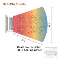 patio heaters melbourne bromic tungsten smart heat portable outdoor heater