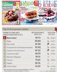 abonnement cuisine et vins de abonnement marmiton magazine cuisine et gastronomie with