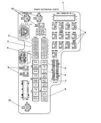 power distribution center relay u0026 fuses for 2002 dodge dakota
