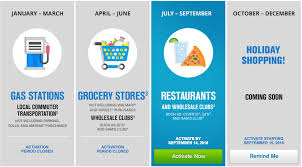40 Stores And Restaurants Closed by Roundup Of Q3 2016 Quarterly Categories On Freedom Discover