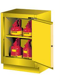 Justrite Flammable Liquid Storage Cabinet Under Fume Hood Cabinet 15 Gal 1 Shlf 1 S C Right Hand Door