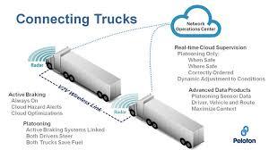 no quantum leap u0027 in the move toward driverless trucks automotive