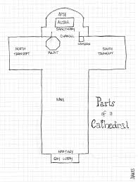 parts of a cathedral floor plan lobby article25news