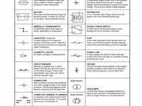 circuit breaker wiring diagram symbol wiring diagram components