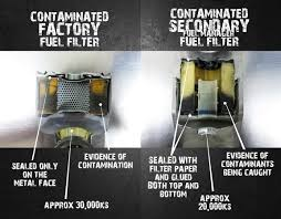 filtration systems and filter kits i diesel care