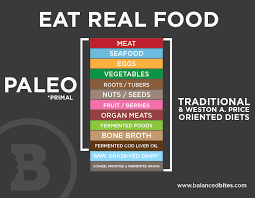 why i heart paleo weston price real foods and food