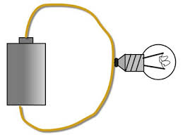 light bulbs and batteries when lighting a lightbulb use a thicker wire wired