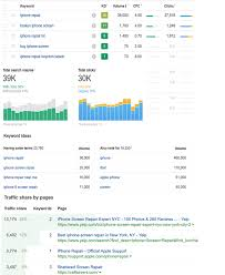 seo report template what exactly is a manual seo audit we personally like a combination of ahrefs and semrush but google s keyword tool will do just fine as well a sample keyword research report will look