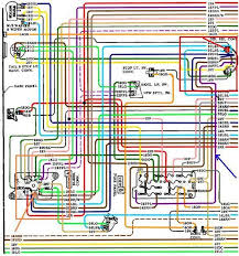 1972 chevy c10 dash cluster wiring diagram wiring diagram