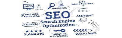 architecture company ranking seo company in usa search engine optimization company usa
