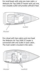 webasto sunroof wiring diagram hid headlights wiring diagram