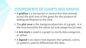 Excel Spreadsheet To Graph Chart Components Excel Components Of Charts And Graphs The Y