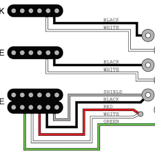 guitar pickup wiring diagram wiring diagram simonand