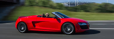 how much to rent a corvette for a day car rental