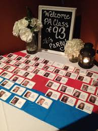 68 best 20 year reunion images on pinterest class reunion ideas