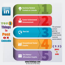 Post Resume Top 5 Things To Share On Linkedin Craig Fisher