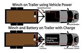 can 7 way trailer connector accessory circuit be used to power