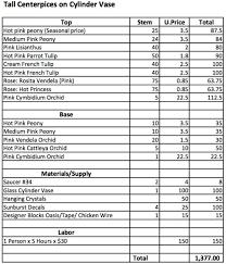 wedding planner pricing bailey price breakdown centerpiece cost mini