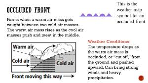 unit 8 climatic interactions ppt download