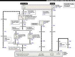 janitrol furnace thermostat wiring diagram the best wiring