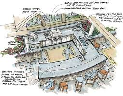 outdoor kitchen plans for home improvement outdoor kitchen