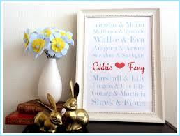 un cadeau de mariage un cadeau de mariage simple mais original le cadre des couples