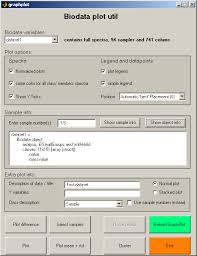 what is a biodata form biodata toolbox file exchange matlab central