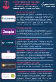 understand the real or sold value at the land registry of your