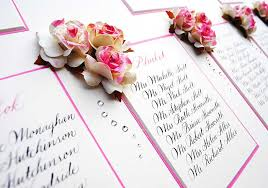 Wedding Plans Wedding Plans Planning A Wedding Wedding Resources Wedding