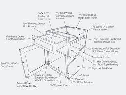 Cabinet Depot Kitchen Cabinet Assembly Insurserviceonline Com