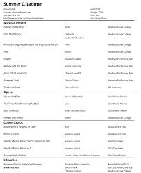 blank new world essay l filmbay xi24iv html popular resume musician resume template major resume exle ideas gfyork com