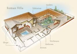 roman floor plan roman house floor plan home plans
