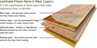 nufloors laminate flooring laminate floors laminate installation