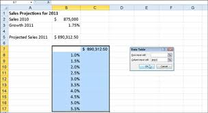 how to make a calculation table in excel how to create a one variable data table in excel 2010