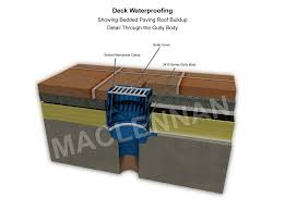 polyurea coating deck u0026 roof waterproofing