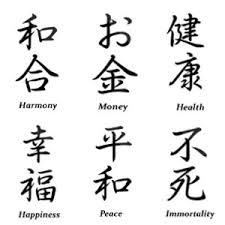 japanese kanji wrist tattoos