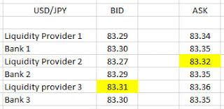 bid ask significato bid ask meaning forex dubai stock options vested exercisable dubai