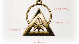 illuminati symbols the power and purpose of illuminati symbols illuminati am