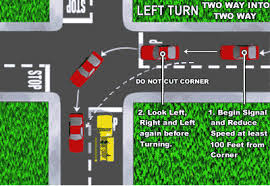 Speed Limit In Blind Intersection Use Of Lanes