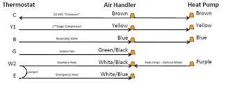 have rheem heat pump rpgp 037jaz combined with air handler rhqa