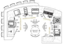 outdoor kitchen floor plans outdoor kitchen plans for home improvement outdoor kitchen designs