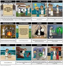 greek mythology hero u0027s journey of perseus storyboard